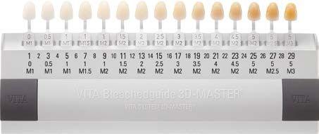 Vita, Shade Guide, 3D-Master, Bleachguide
