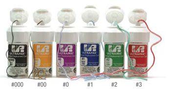 Ultradent, Ultrapak, Cord Kit, Plus Cord Organizer